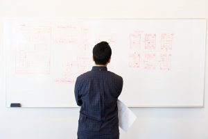 DeviceLab's Approach To Software Development