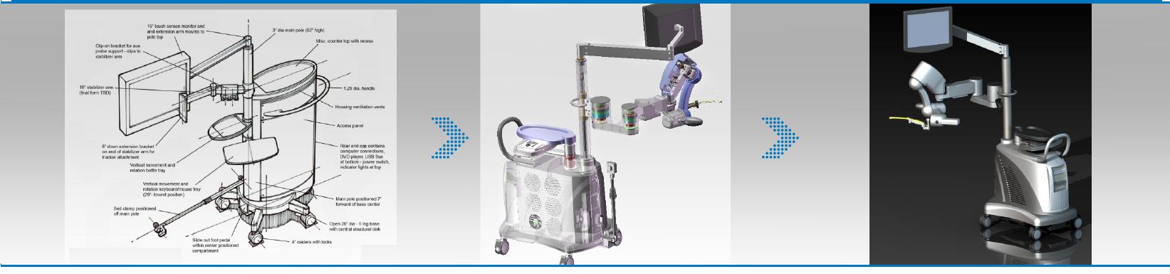 Patient Monitors Advanced